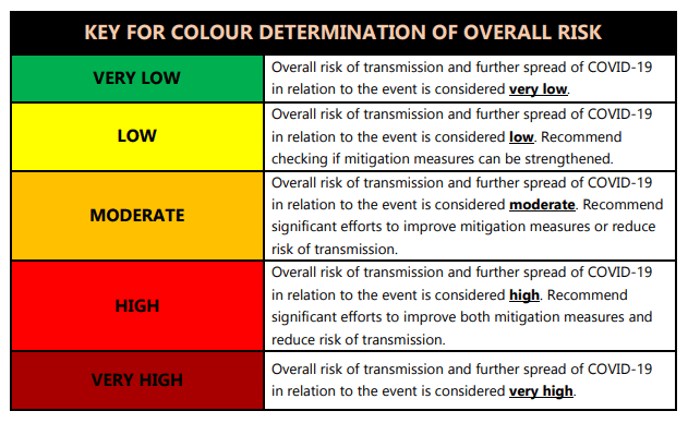 key determination overall risk Re-opening guidelines for event industry in South Africa released